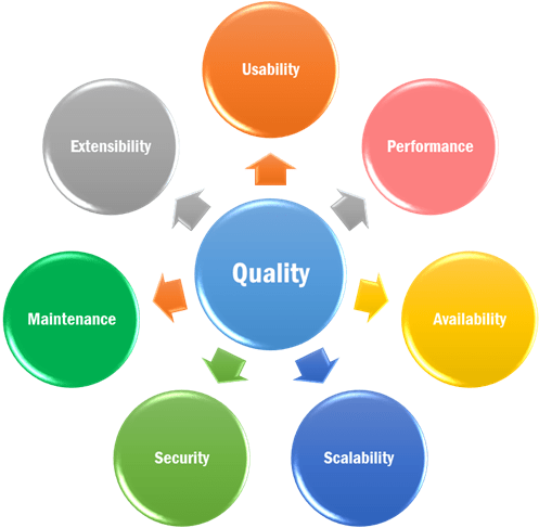 quality-software-criteria.png