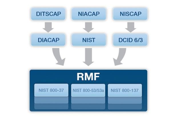 rmf_transition_860