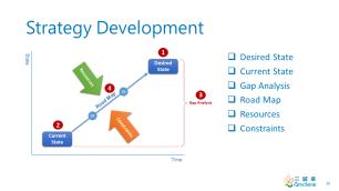 strategydevelopment