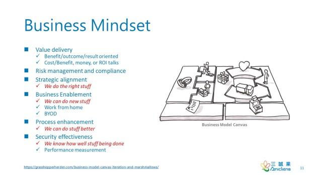BusinessMideset
