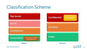 ClassificationScheme