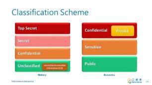 ClassificationScheme