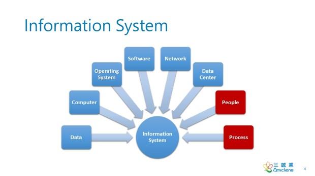 InformationSystem