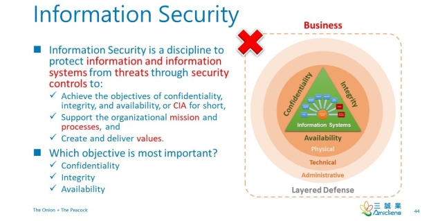 informationsecuritydefinition-1.jpg