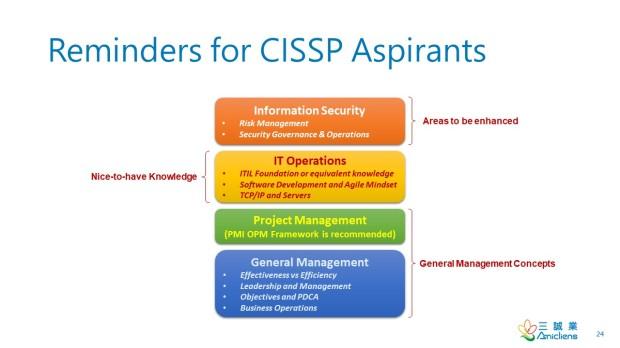 Reminders for CISSP Aspirants