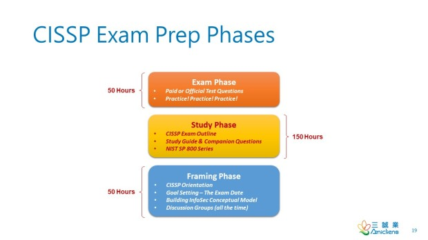 CISSP Exam Prep Phases
