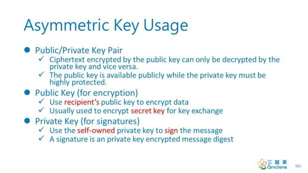 Asymmetric Key Usage
