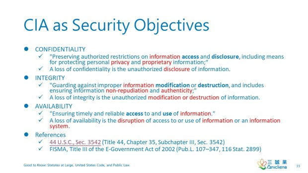 CIA as Security Objectives