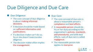 Due Diligence and Due Care