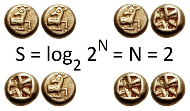 entropy_flip_2_coins