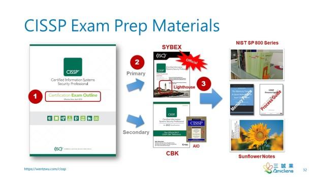 CISSP Exam Prep Materials