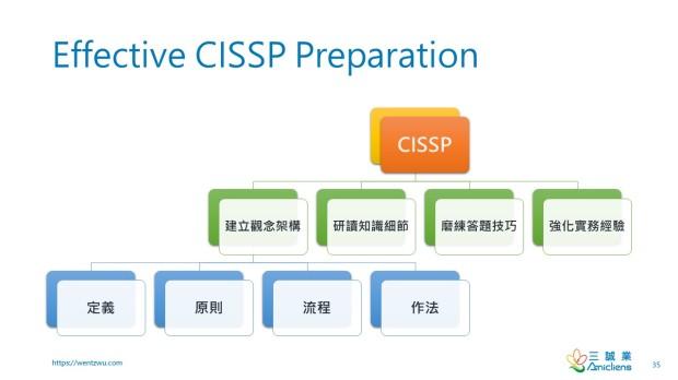 Effective CISSP Preparation V2_tw